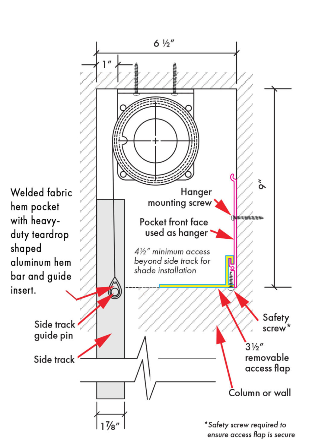 Insolroll Oasis 2800 pocket installation diagram